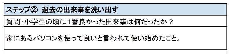 f:id:shukatu-man:20201109133918p:plain