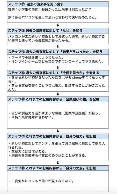 f:id:shukatu-man:20201109154026p:plain
