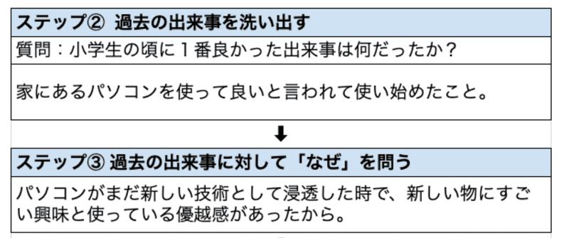 f:id:shukatu-man:20201109154033p:plain