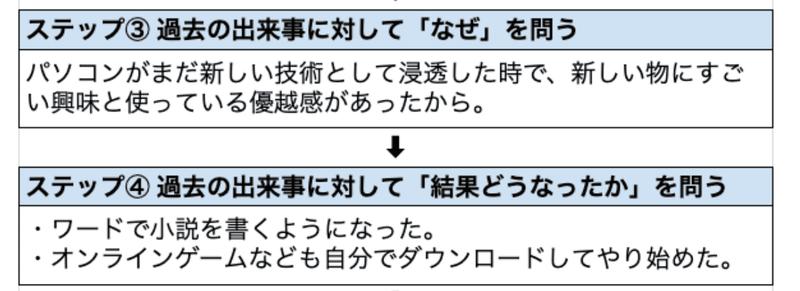 f:id:shukatu-man:20201109154039p:plain