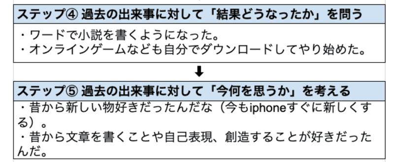 f:id:shukatu-man:20201109154047p:plain
