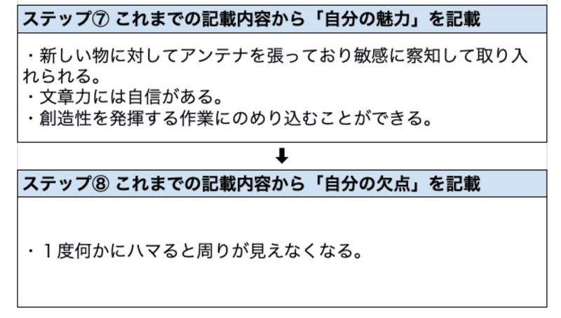 f:id:shukatu-man:20201109154108p:plain