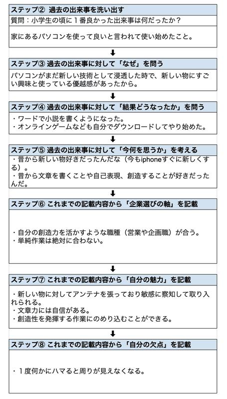 f:id:shukatu-man:20201109164154p:plain
