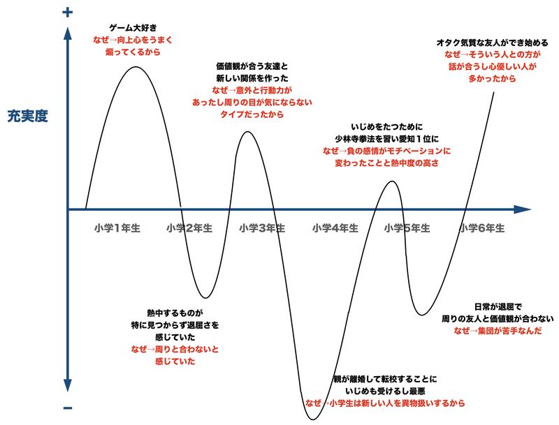 f:id:shukatu-man:20201112120522p:plain