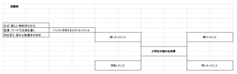 f:id:shukatu-man:20201112120528p:plain