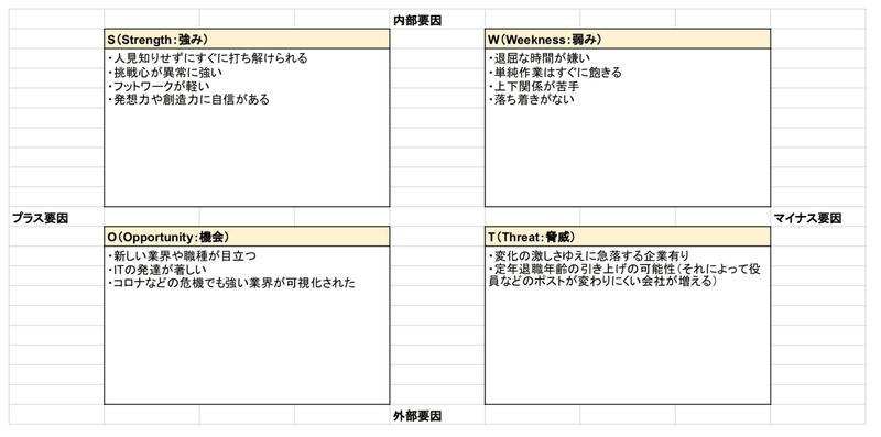 f:id:shukatu-man:20201112120538p:plain