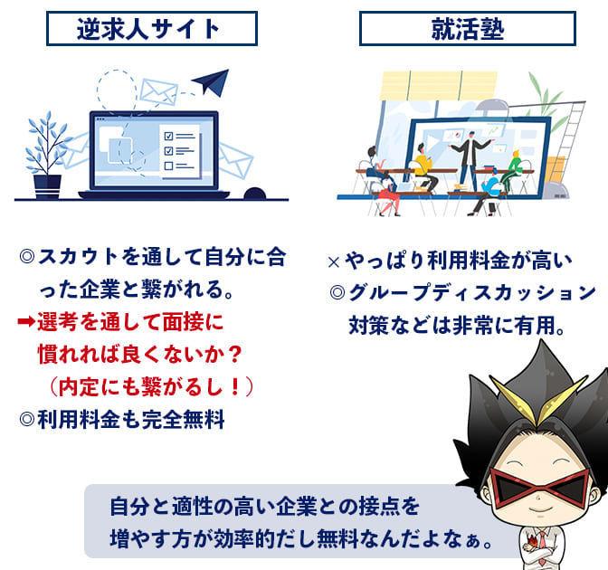 f:id:shukatu-man:20201112194211j:plain