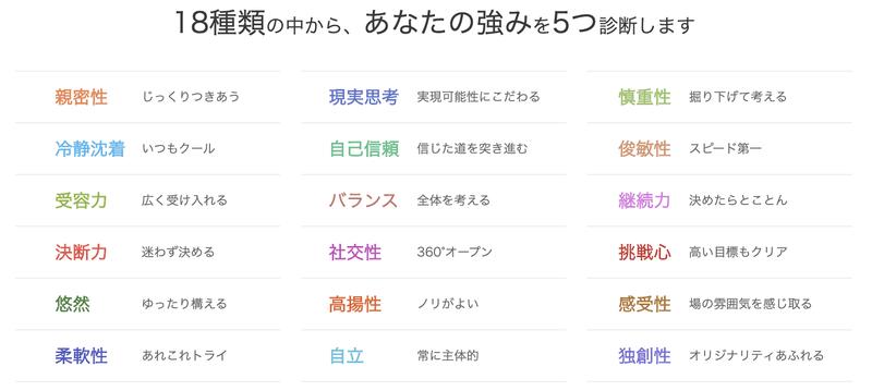 f:id:shukatu-man:20201114143848p:plain