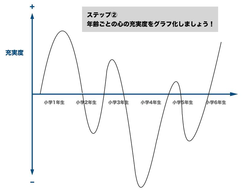 f:id:shukatu-man:20201114200245p:plain