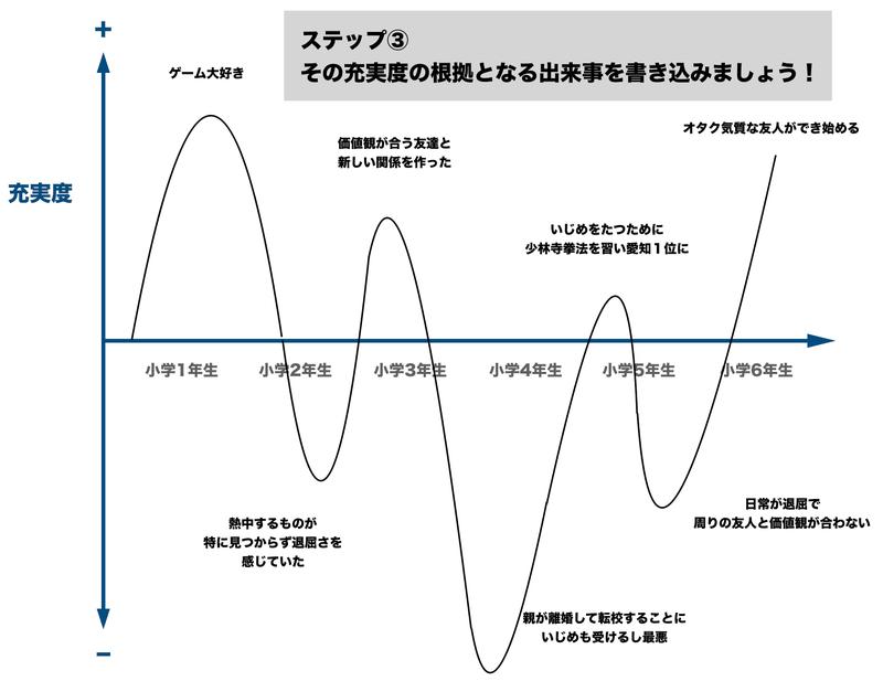 f:id:shukatu-man:20201114200253p:plain