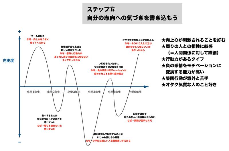 f:id:shukatu-man:20201114200306p:plain