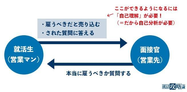 f:id:shukatu-man:20201118124218j:plain
