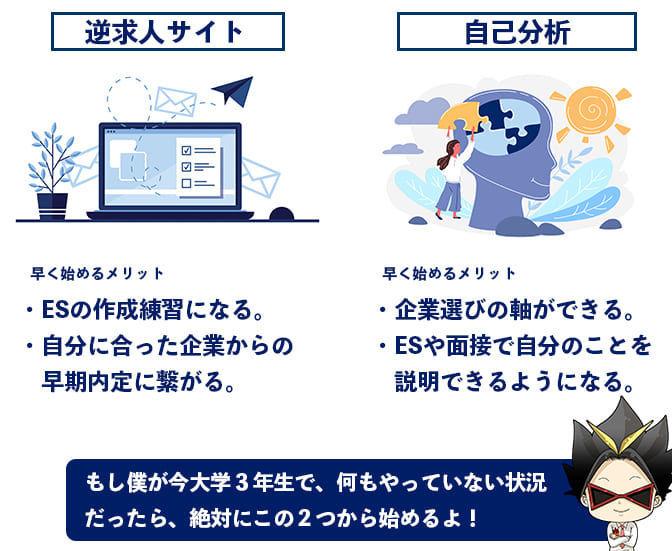 f:id:shukatu-man:20201128010124j:plain