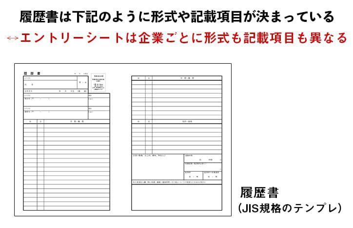 f:id:shukatu-man:20201208110436j:plain