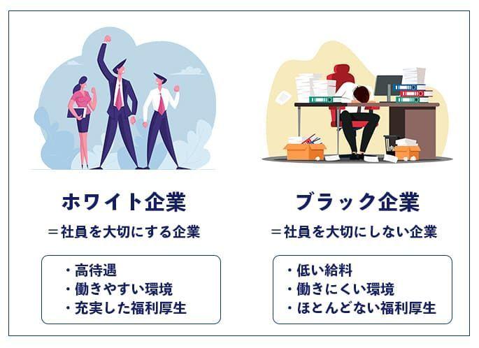 f:id:shukatu-man:20201217123813j:plain