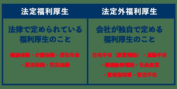f:id:shukatu-man:20201220155221p:plain
