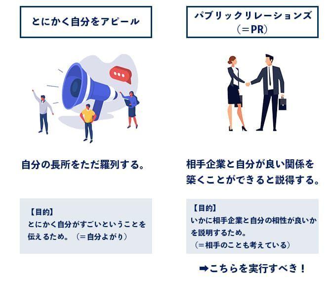 f:id:shukatu-man:20201224130527j:plain