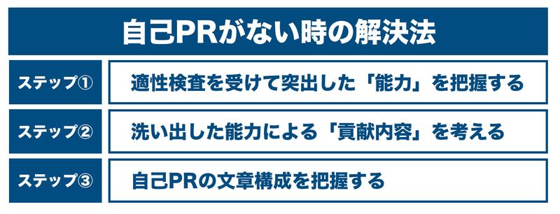 f:id:shukatu-man:20201227113906p:plain