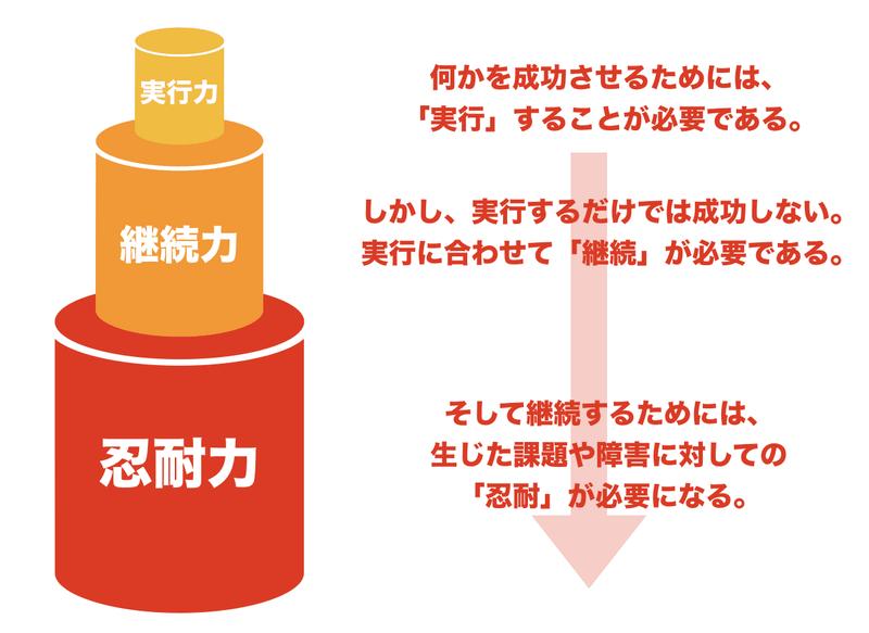 f:id:shukatu-man:20201231111931p:plain