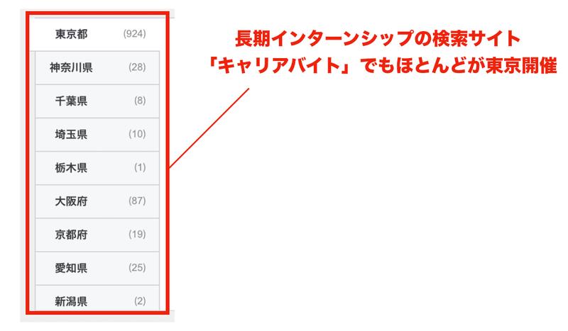 f:id:shukatu-man:20210106180524p:plain