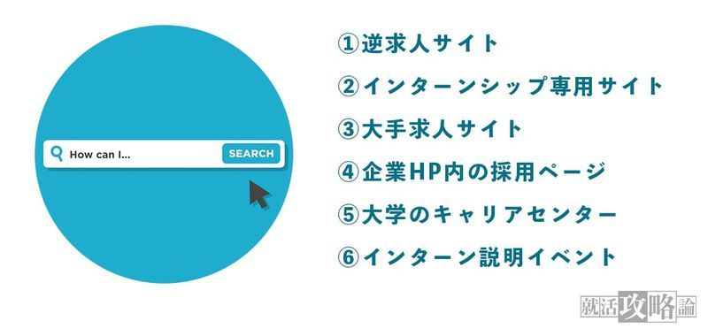 f:id:shukatu-man:20210107111459j:plain