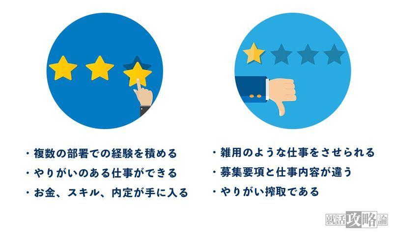 f:id:shukatu-man:20210107202254j:plain