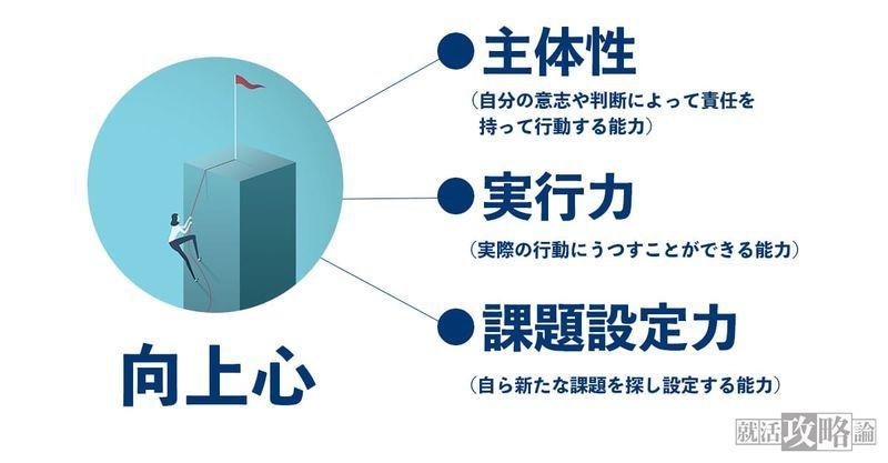 f:id:shukatu-man:20210113110458j:plain
