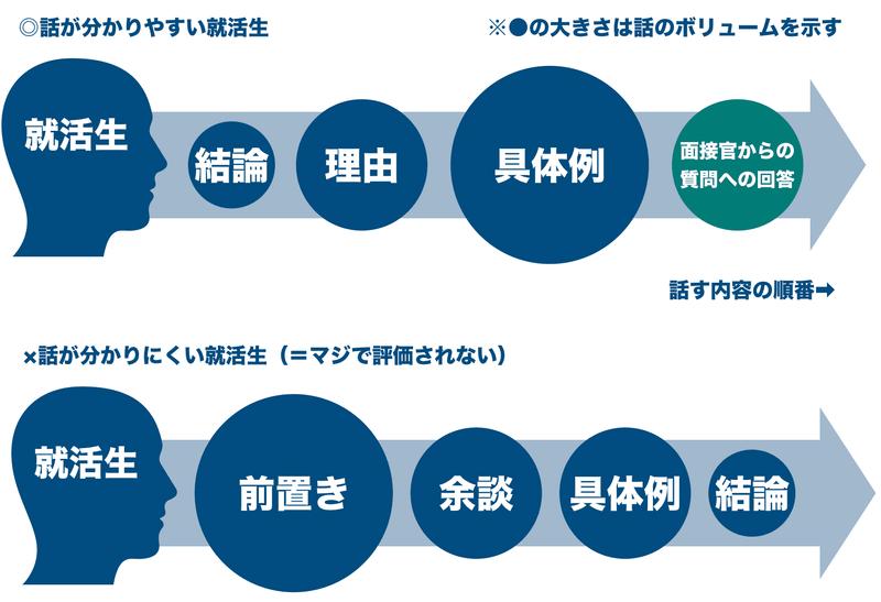 f:id:shukatu-man:20210116101053p:plain