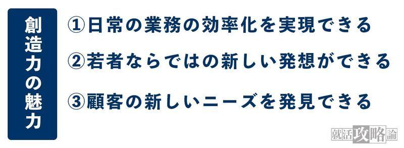 f:id:shukatu-man:20210123104456j:plain