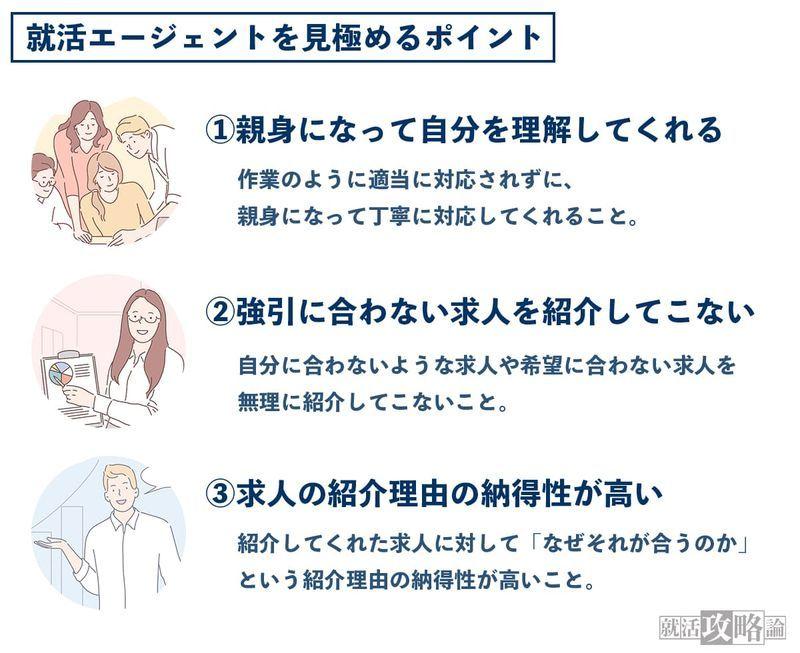 f:id:shukatu-man:20210128191749j:plain