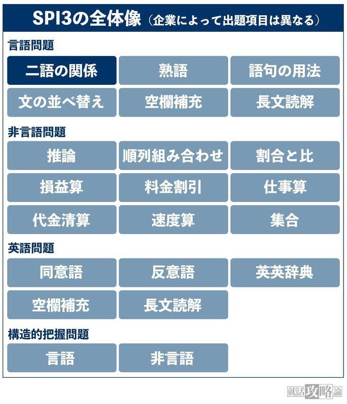 f:id:shukatu-man:20210131091115j:plain
