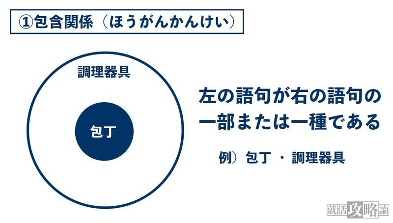 f:id:shukatu-man:20210131131901j:plain