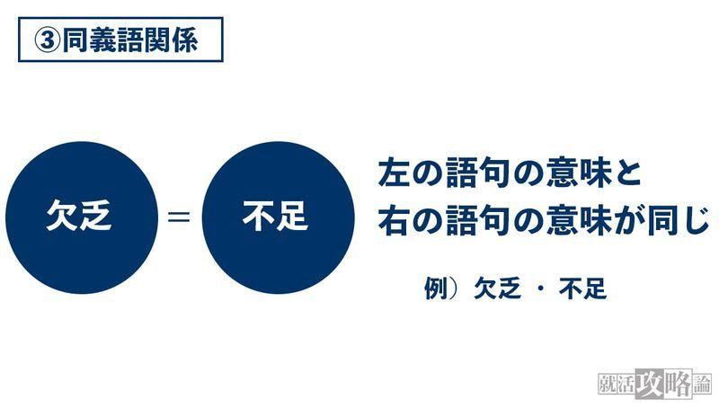 f:id:shukatu-man:20210131131906j:plain