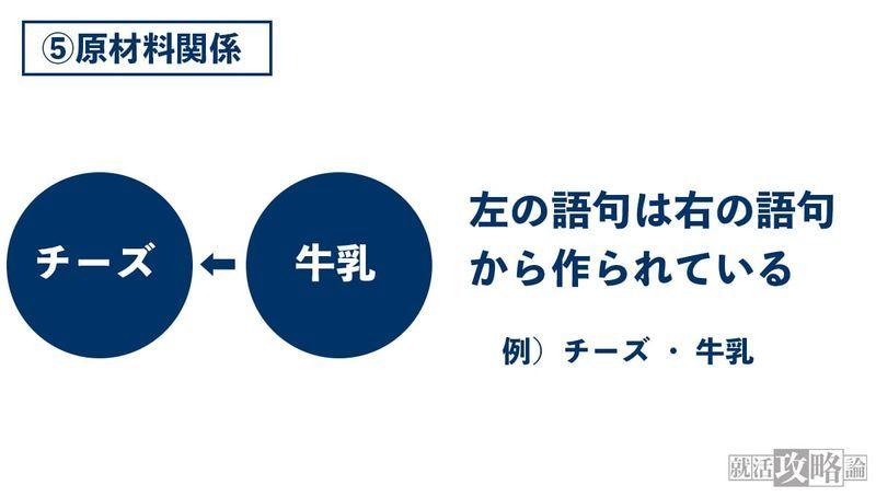 f:id:shukatu-man:20210131131912j:plain