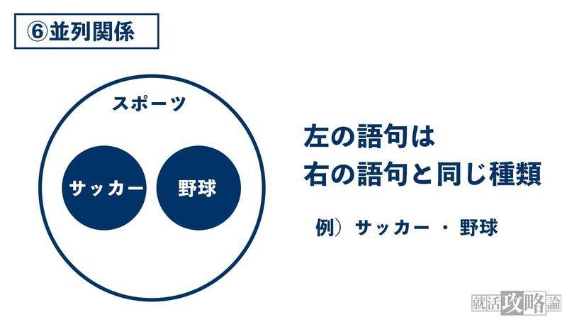 f:id:shukatu-man:20210131131918j:plain