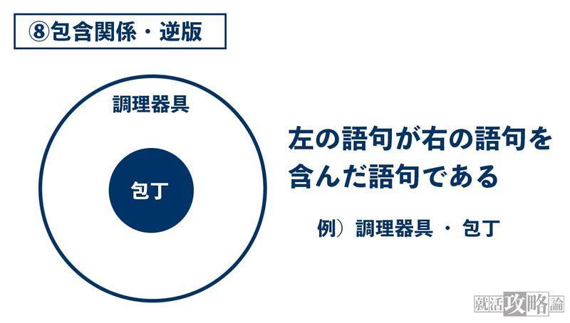 f:id:shukatu-man:20210131131929j:plain