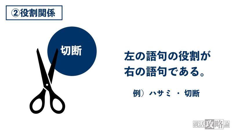 f:id:shukatu-man:20210131131934j:plain