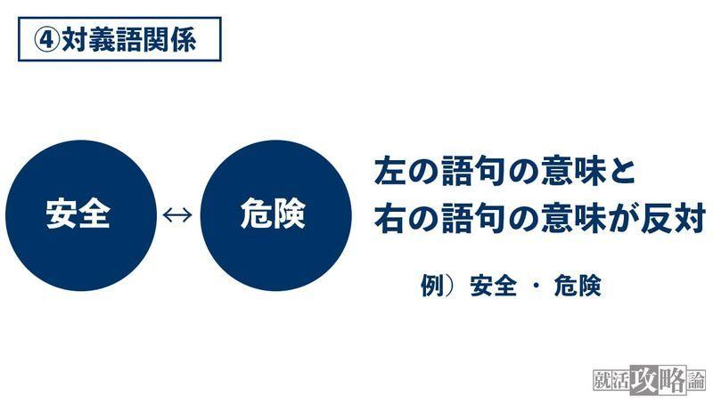 f:id:shukatu-man:20210131132250j:plain