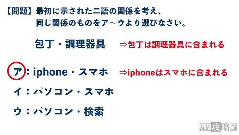 f:id:shukatu-man:20210131134451j:plain