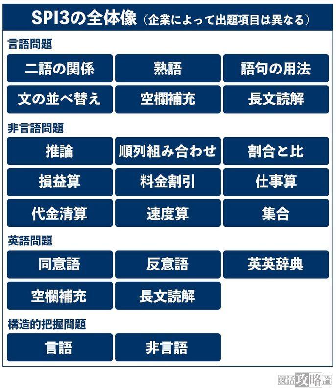 f:id:shukatu-man:20210202141330j:plain