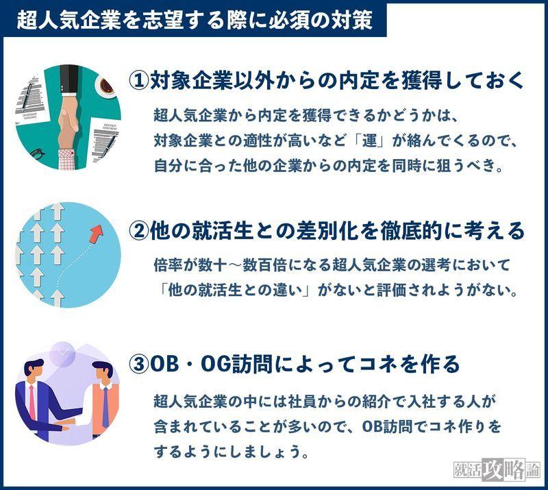 f:id:shukatu-man:20210203162852j:plain