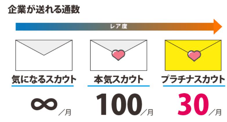 f:id:shukatu-man:20210207171953p:plain