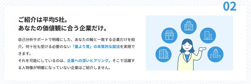 f:id:shukatu-man:20210210133720p:plain