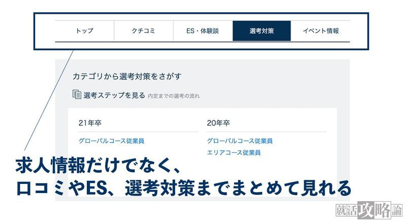 f:id:shukatu-man:20210217112300j:plain