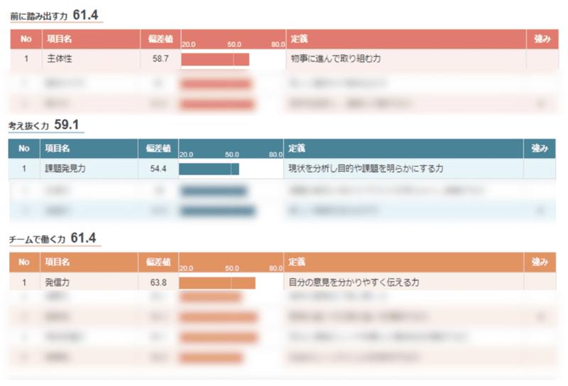 f:id:shukatu-man:20210218103113p:plain