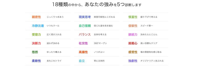 f:id:shukatu-man:20210218104223p:plain