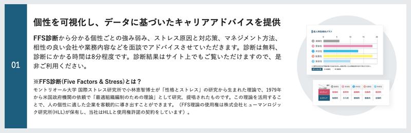 f:id:shukatu-man:20210220104036p:plain