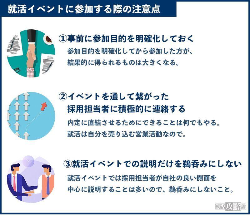 f:id:shukatu-man:20210227191936j:plain