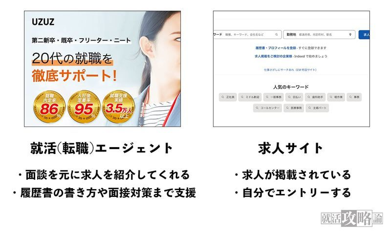 f:id:shukatu-man:20210404144632j:plain