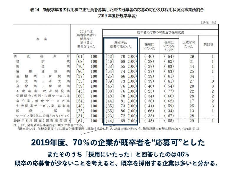 f:id:shukatu-man:20210407133350j:plain